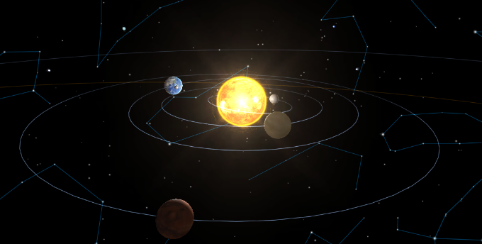 solar system view away from Sun for mid November 2017