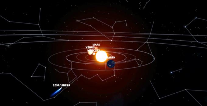 solar system toward Sun Sep 2019